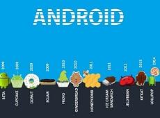 Tại sao Google đổi tên Android Q thành Android 10?
