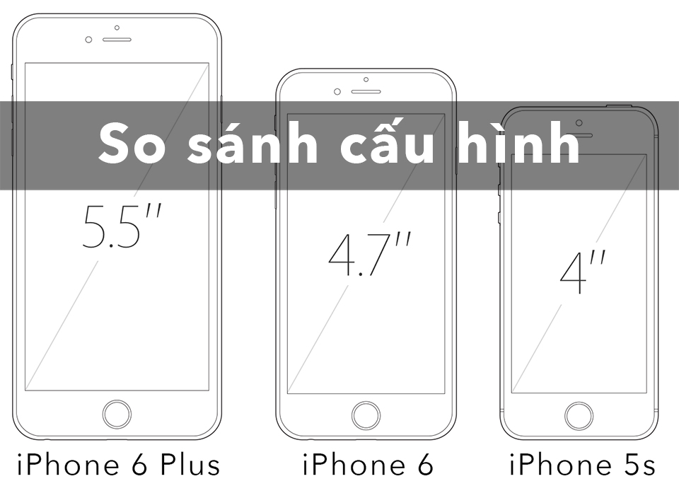 [So sánh cấu hình] iPhone 6 - iPhone 6 Plus - iPhone 5s
